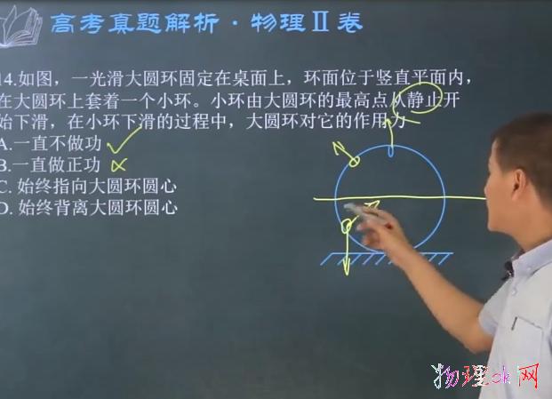 【课堂视频】高中物理《2017高考物理 真题解析 全国Ⅱ卷 14-21题