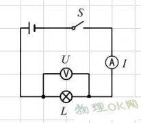 推荐一款初中物理作图工具--jpczdlt1.2