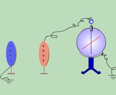 高中物理电和磁.swf格式flash动画汇集71~82