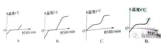 关于沪粤版八年级初中物理课本上册二个自我评介与作业习题的个人