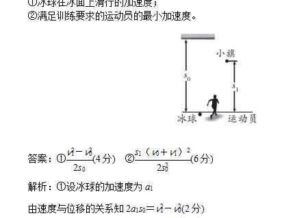 高中物理所有章节经典训练及其规范解答打包免费分享(提分宝典)